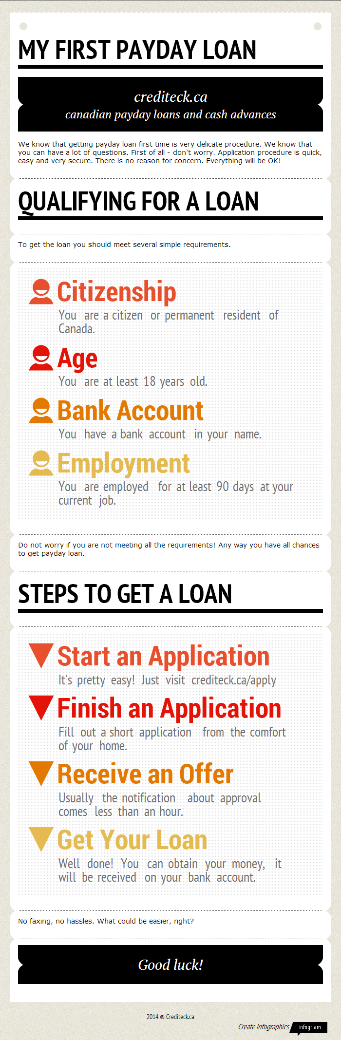 infographic - my first payday loan